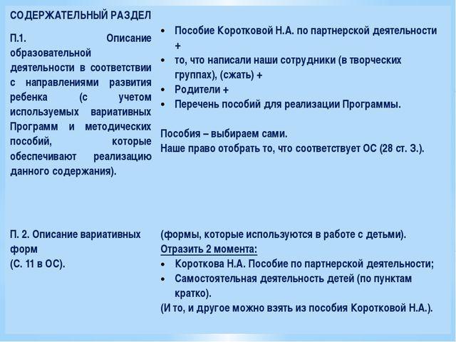 СОДЕРЖАТЕЛЬНЫЙ РАЗДЕЛ Пособие Коротковой Н.А. по партнерской деятельности +...