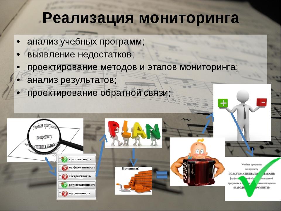 Реализация мониторинга анализ учебных программ; выявление недостатков; проект...