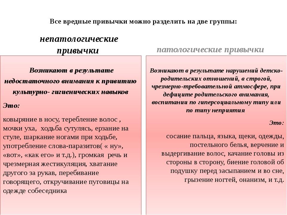 Все вредные привычки можно разделить на две группы: непатологические привычк...