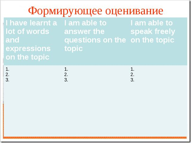 Формирующее оценивание I have learnt a lot of words and expressions on the to...