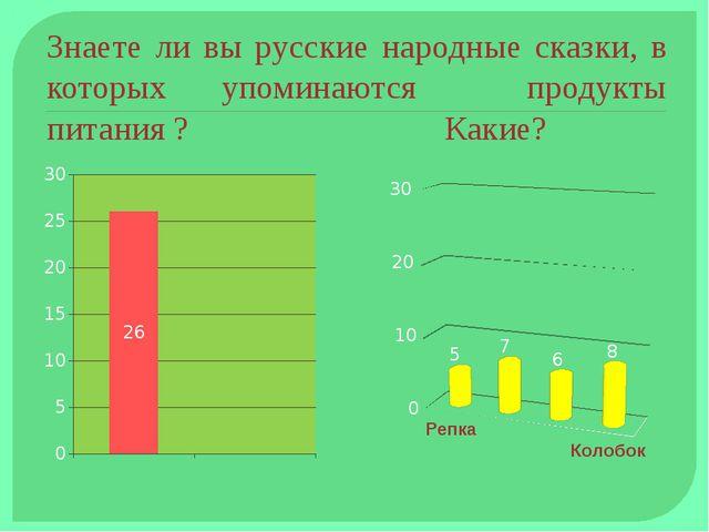 Знаете ли вы русские народные сказки, в которых упоминаются продукты питания...