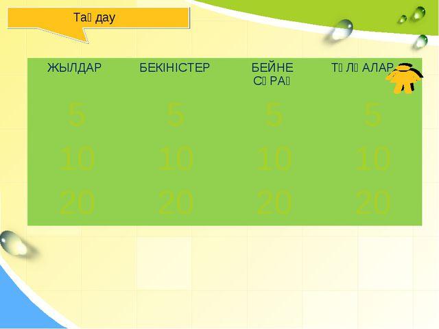 Таңдау ЖЫЛДАР БЕКІНІСТЕРБЕЙНЕ СҰРАҚ ТҰЛҒАЛАР 5555 10101010 20202020