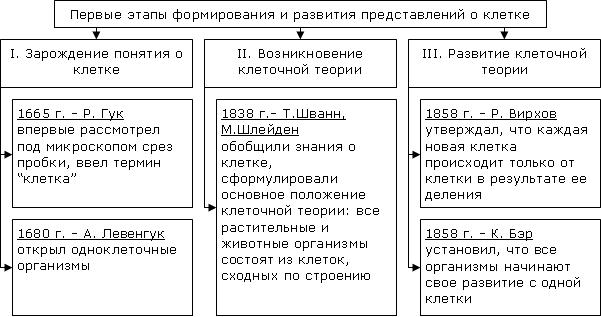 http://rudocs.exdat.com/pars_docs/tw_refs/83/82955/82955_html_m633ad2be.png