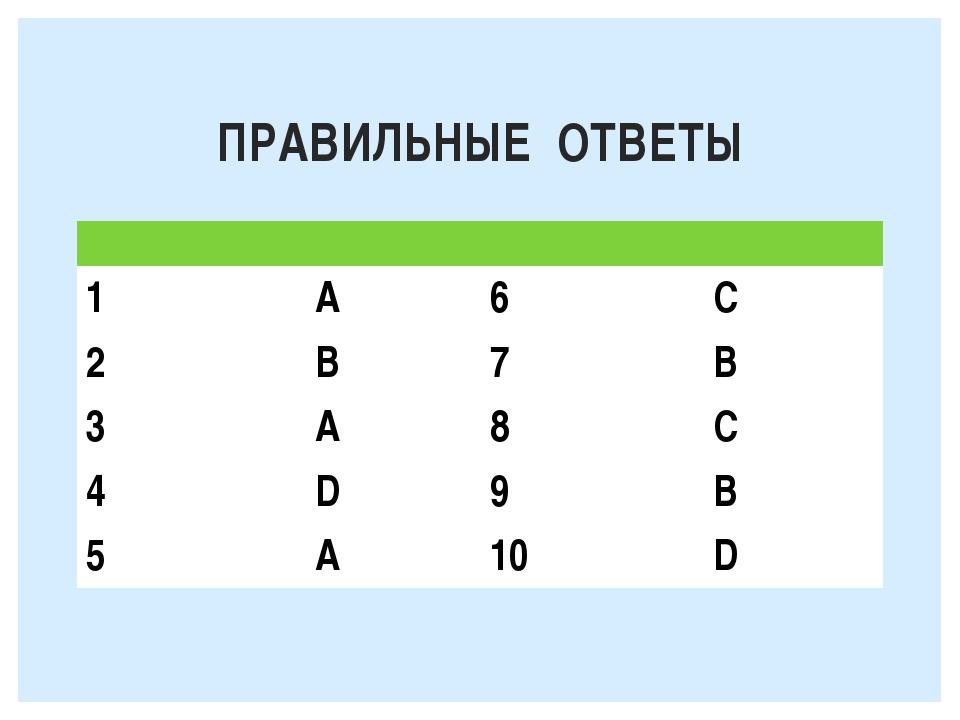ПРАВИЛЬНЫЕ ОТВЕТЫ 1 А 6 C 2 В 7 B 3 А 8 C 4 D 9 B 5 A 10 D