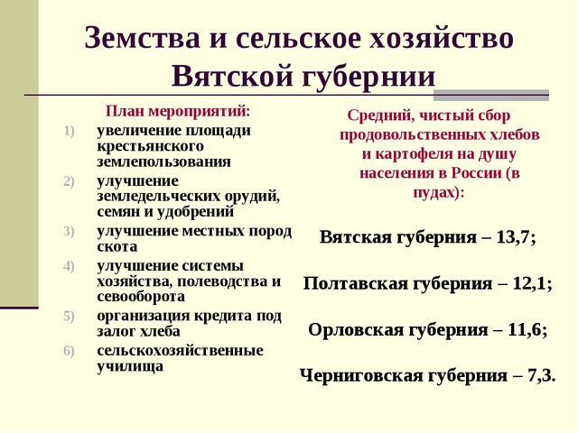 Земства и сельское хозяйство Вятской губернии План мероприятий: увеличение пл...