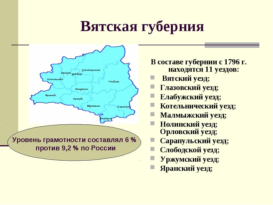 Вятская губерния В составе губернии с 1796 г. находятся 11 уездов: Вятский уе...