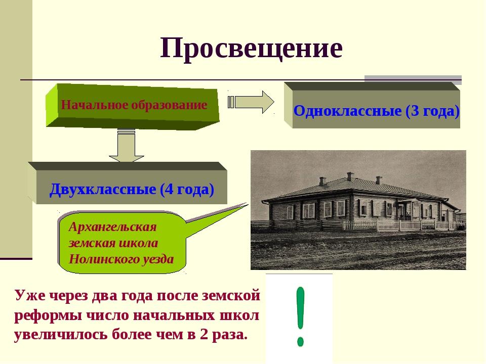 Просвещение Начальное образование Одноклассные (3 года) Двухклассные (4 года)...