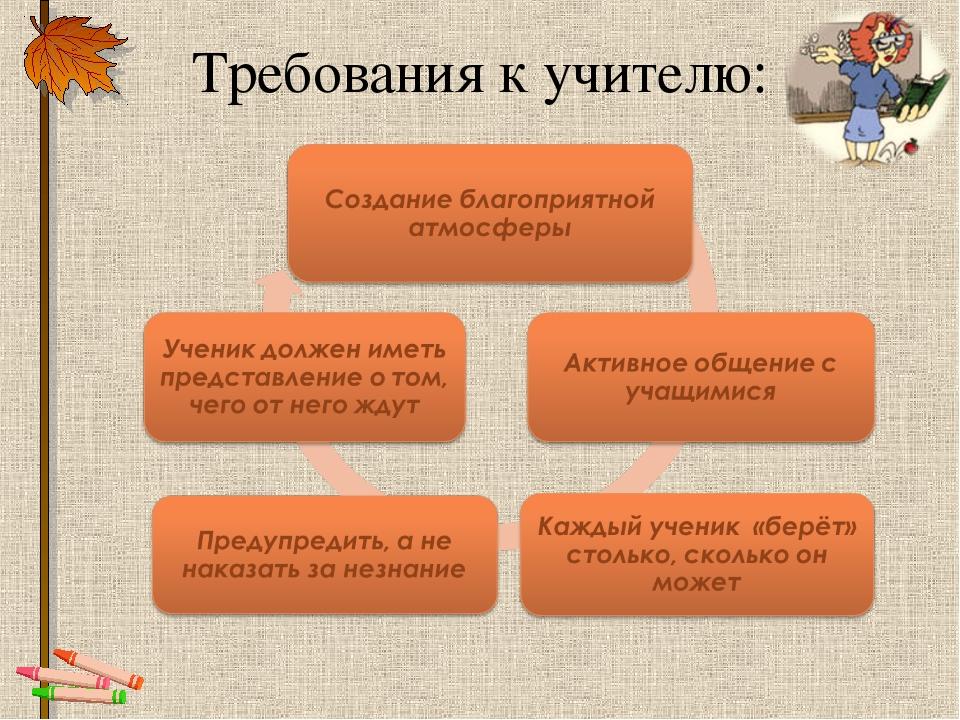 Требования к учителю: