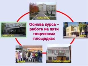 Основа курса – работа на пяти творческих площадках СОШ №33 ЭТИ СГТУ ЭПЭТ Музе