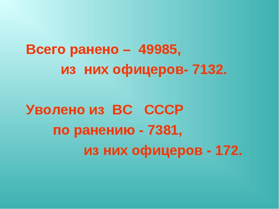 Всего ранено – 49985, из них офицеров- 7132. Уволено из ВС СССР по ранению -...