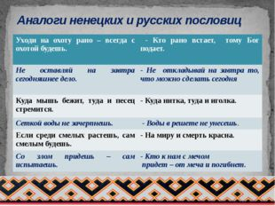 Аналоги ненецких и русских пословиц – – – – – Уходи на охоту рано – всегда с