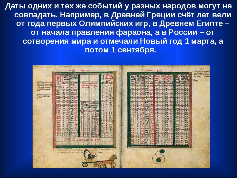 Даты одних и тех же событий у разных народов могут не совпадать. Например, в...