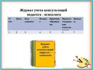 Журнал учета консультаций педагога - психолога Журнал учёта консультаций педа