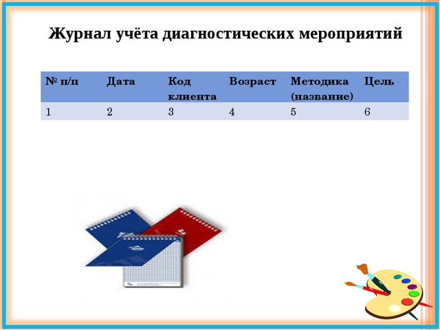 Журнал учёта диагностических мероприятий № п/пДатаКод клиентаВозрастМетод...