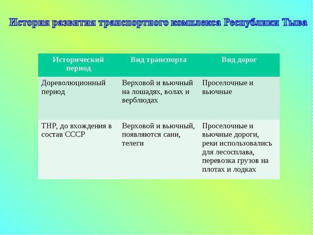 Исторический периодВид транспортаВид дорог Дореволюционный периодВерховой...