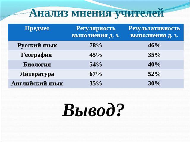 Анализ мнения учителей Вывод? ПредметРегулярность выполнения д. з.Результат...