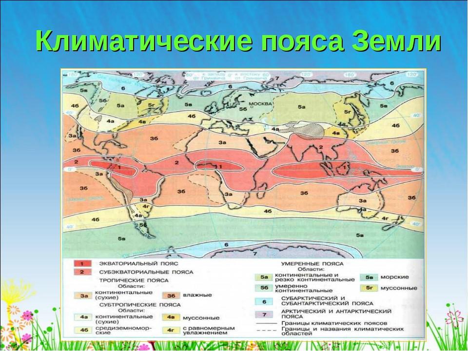 Климатические пояса Земли