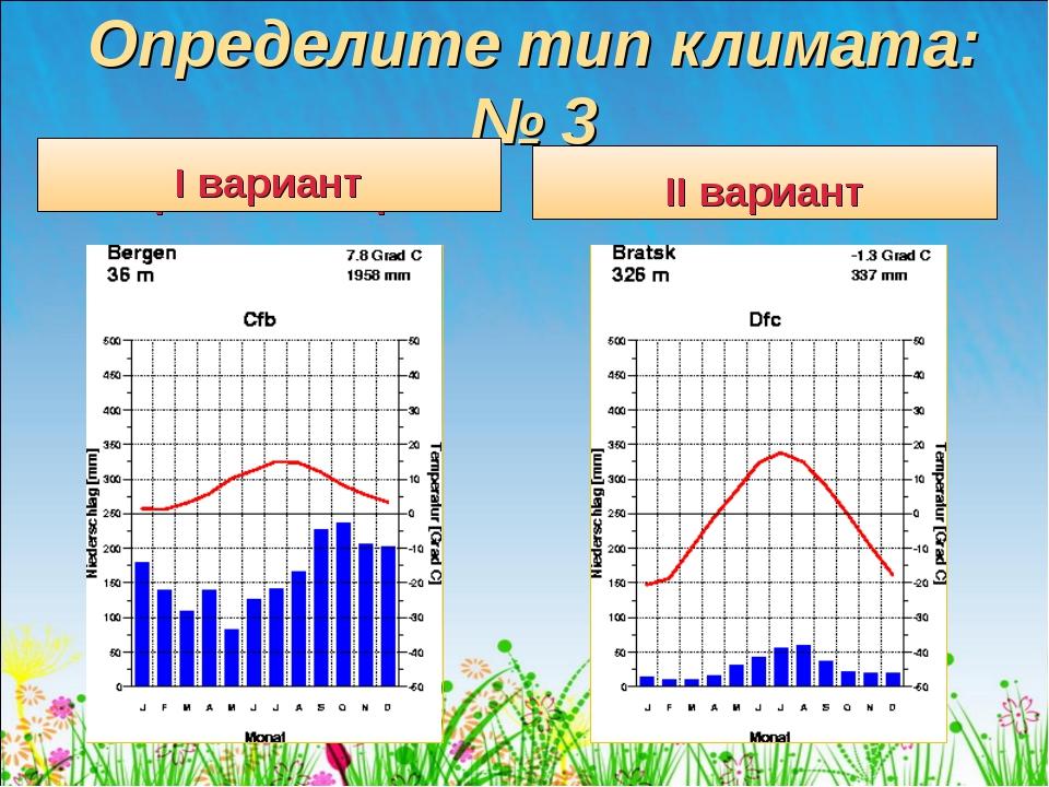 Умеренный морской Определите тип климата: № 3 I вариант II вариант