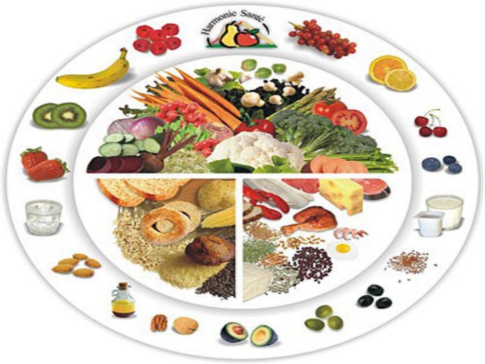 Скачать реферат на тему диетическое питание