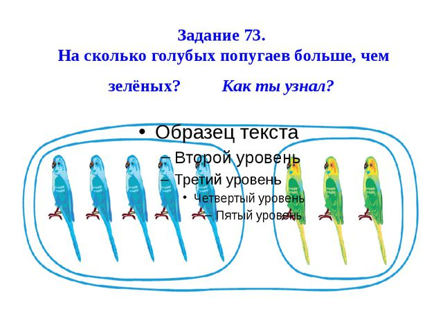 Задание 73. На сколько голубых попугаев больше, чем зелёных? Как ты узнал?