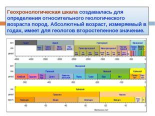 Геохронологическая шкала создавалась для определения относительного геологиче