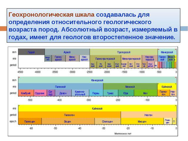 Геохронологическая шкала создавалась для определения относительного геологиче...