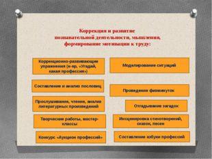 Коррекция и развитие познавательной деятельности, мышления, формирование мот