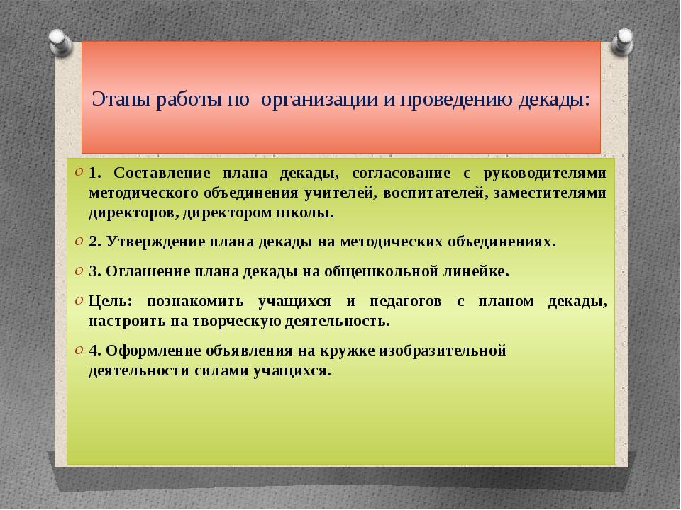 Этапы работы по организации и проведению декады: 1. Составление плана декады...