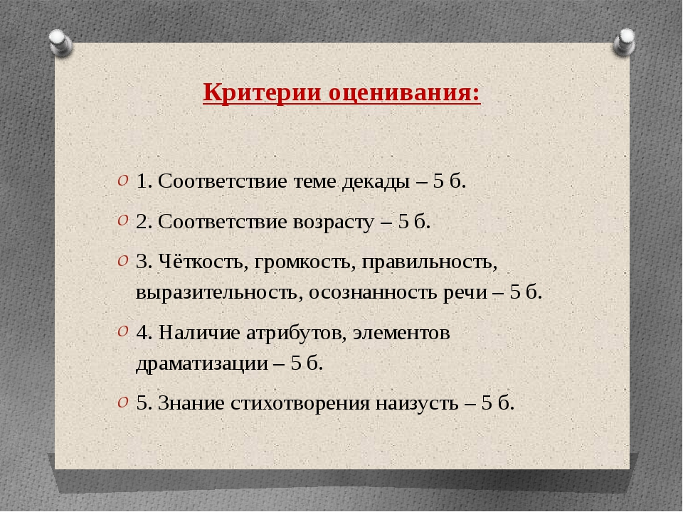 Критерии оценивания: 1. Соответствие теме декады – 5 б. 2. Соответствие возра...