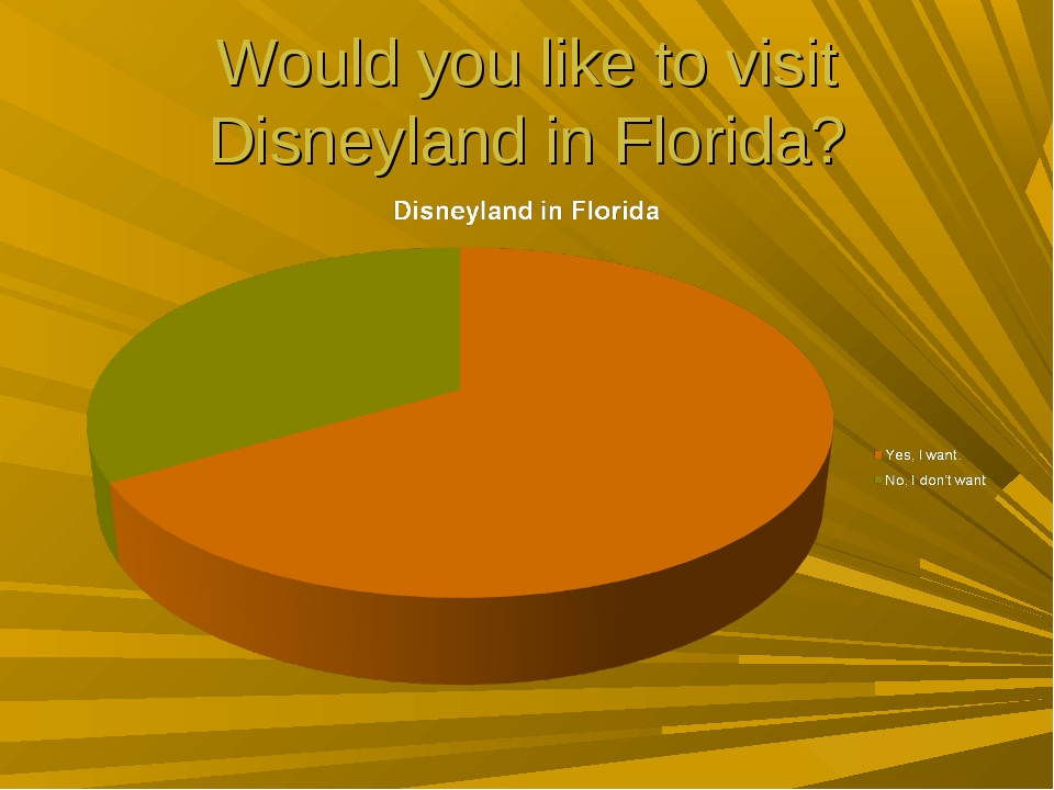 Would you like to visit Disneyland in Florida?