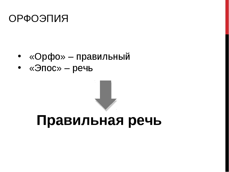 «Орфо» – правильный «Эпос» – речь Правильная речь ОРФОЭПИЯ