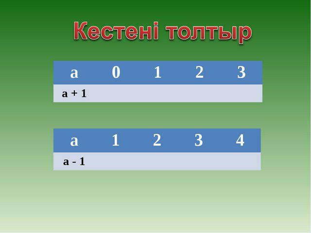 а0123 а + 1 а1234 а - 1