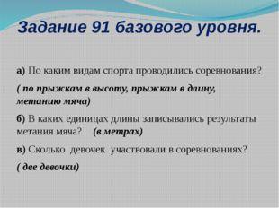 Задание 91 базового уровня. а) По каким видам спорта проводились соревнования