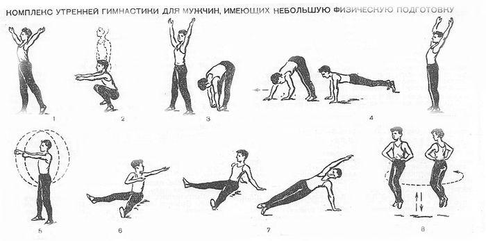 Комплекс упражнений в домашних условиях для мужчин картинки