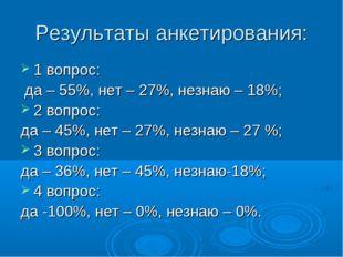 Результаты анкетирования: 1 вопрос: да – 55%, нет – 27%, незнаю – 18%; 2 вопр