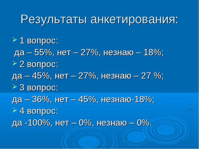 Результаты анкетирования: 1 вопрос: да – 55%, нет – 27%, незнаю – 18%; 2 вопр...