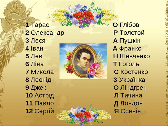 1 Тарас О Глібов 2 Олександр Р Толстой 3 Леся А Пушкін 4 Іван А Франко 5 Лев...