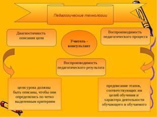 предписание этапов, соответствующих им целей обучения и характера деятельност