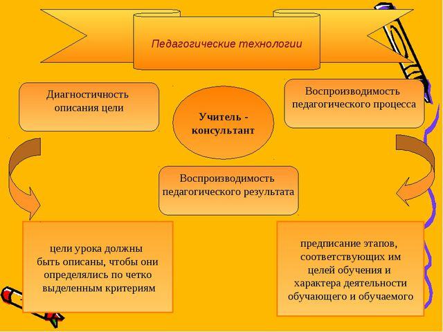 предписание этапов, соответствующих им целей обучения и характера деятельност...