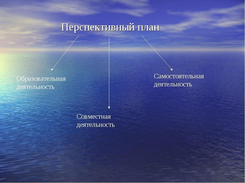 Перспективный план Образовательная деятельность Совместная деятельность Самос...