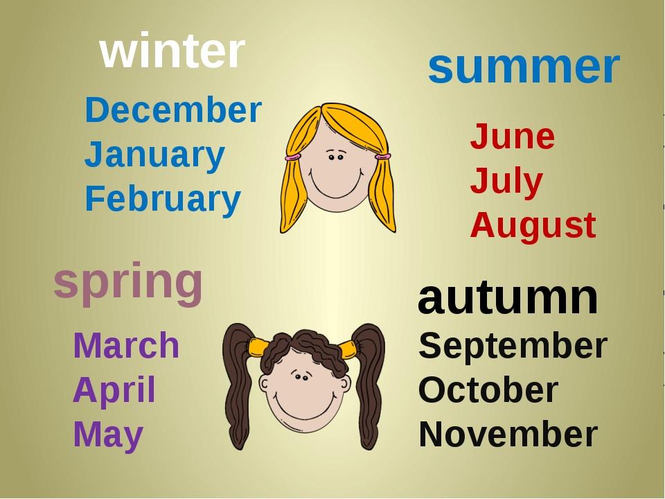 September October November June July August December January February March A...