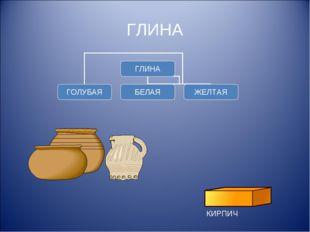 ГЛИНА КИРПИЧ