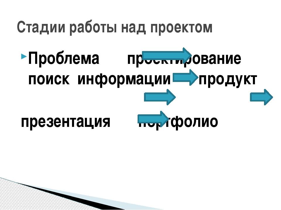 Проблема проектирование поиск информации продукт презентация портфолио Стадии...