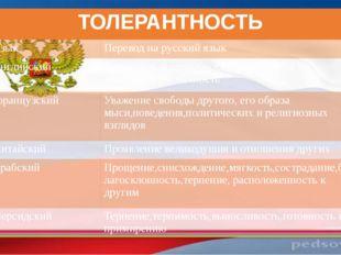 ТОЛЕРАНТНОСТЬ язык Переводна русский язык английский Готовность и способност