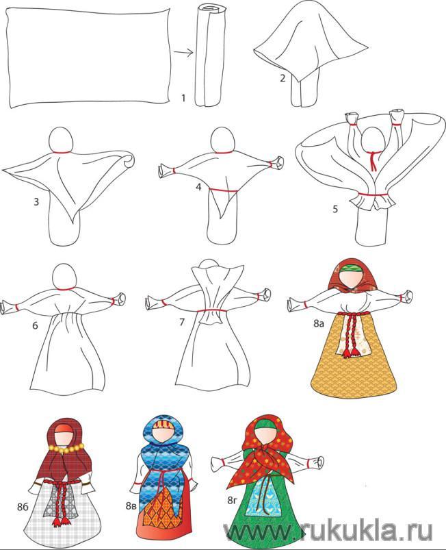 Как сделать куклу из ткани своими руками русскую народную куклу