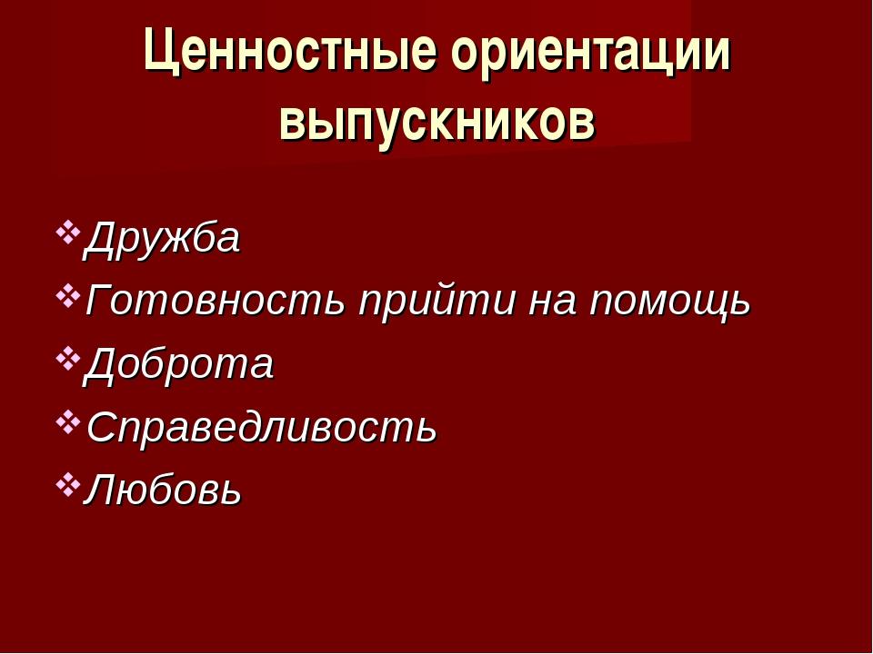Ценностные ориентации выпускников Дружба Готовность прийти на помощь Доброта...