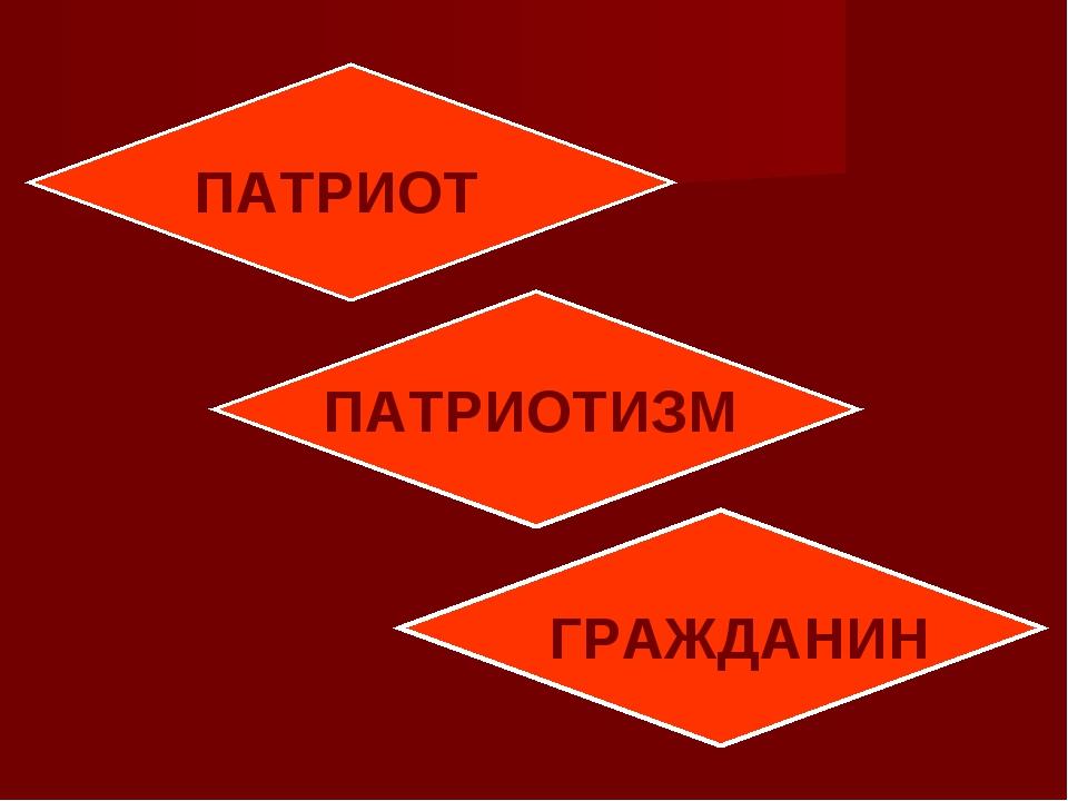 ПАТРИОТ ПАТРИОТИЗМ ГРАЖДАНИН