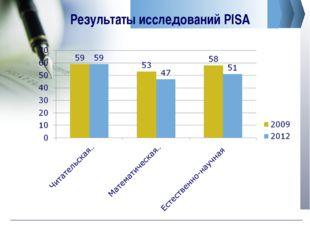 Результаты исследований PISA
