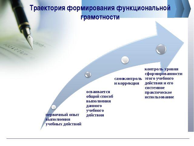 Траектория формирования функциональной грамотности