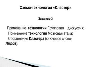 Задание-3 Применение технологии Групповая дискуссия; Применение технологии М